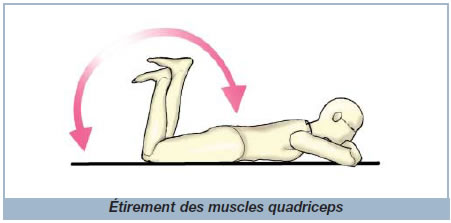 Exercices de l'arthrose du genou